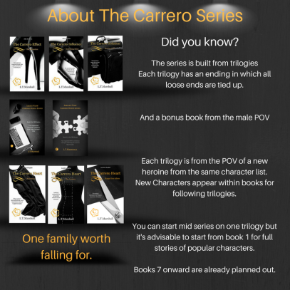 About the Carrero Series